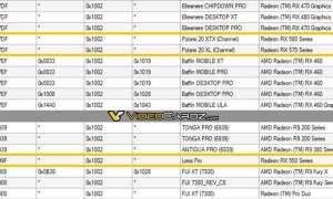 Nowe grafiki od AMD jednak nie będą zbudowane na Polaris 10