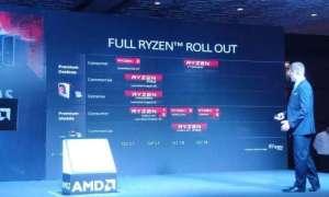Data premiery kolejnych procesorów Ryzen ujawniona!