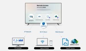 Telewizory Samsung 2019 umożliwią zdalny dostęp do komputera