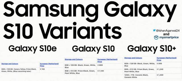 Galaxy S10, cena Galaxy S10, cena Galaxy S10E, cena Galaxy S10+, warianty Galaxy S10