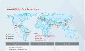 Huawei przyjmuje specjalną strategię dotyczącą podzespołów