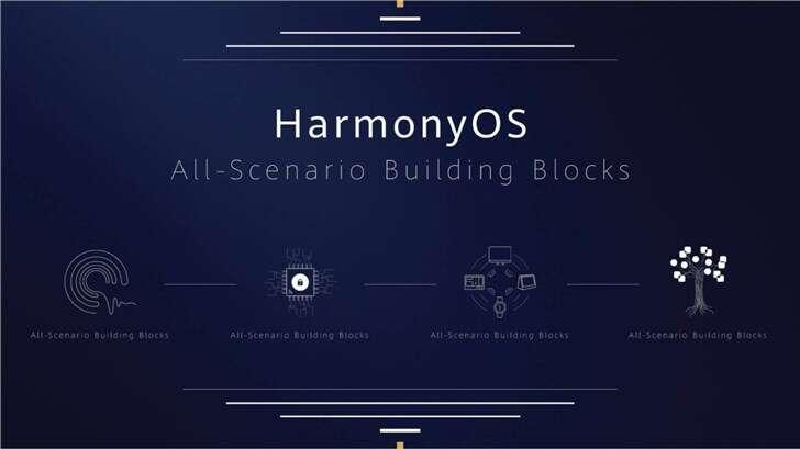 HarmonyOS, smartfon HarmonyOS, smartfony HarmonyOS, system HarmonyOS, ekosystem HarmonyOS, huawei, huawei HarmonyOS