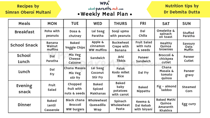 indian weekly meal plan