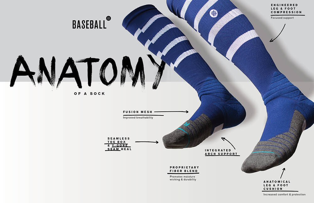 c7a40e19b What Pros Wear  Stance  The Official Sock of MLB - What Pros Wear