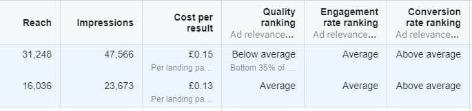ad_relevance_scores