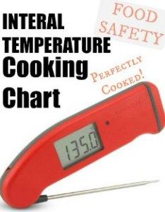 Internal temperature cooking chart also steak rh whatscookingamerica