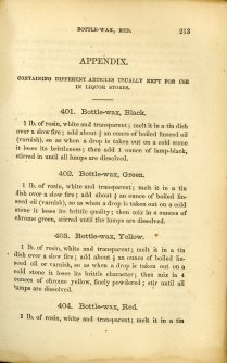 Manual for the Manufacture of Cordials, Liquors, Fancy Syrups, appendix page 1