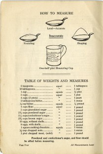 table of weights and measurements with