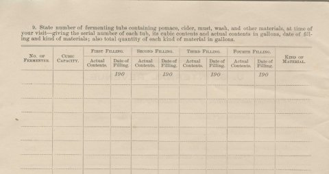 Bureau of Internal Revenue, Form 192, Report Showing Condition of Fruit Distillery, (Page 2)