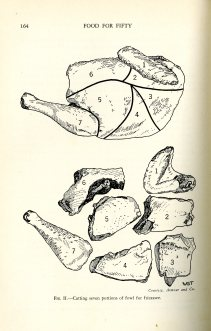 Food for Fifty, 1937. Chicken carving diagrams.