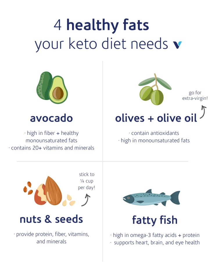 4 healthy fats your keto diet needs