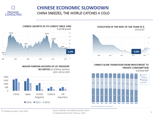 luxury,china,promiseconsulting,fashion,jewellery, slowdown, debt, economy