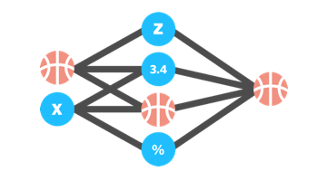 Kaggle's March Madness Competition
