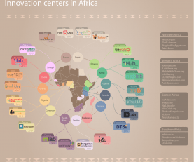 Innovation Hubs in Africa