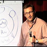 """""""People don't buy what you do, they buy why you do it"""" -Simon Sinek"""