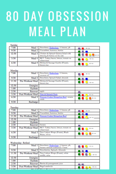 80 Day Obsession Meal Plan- Refeed Day -march 4