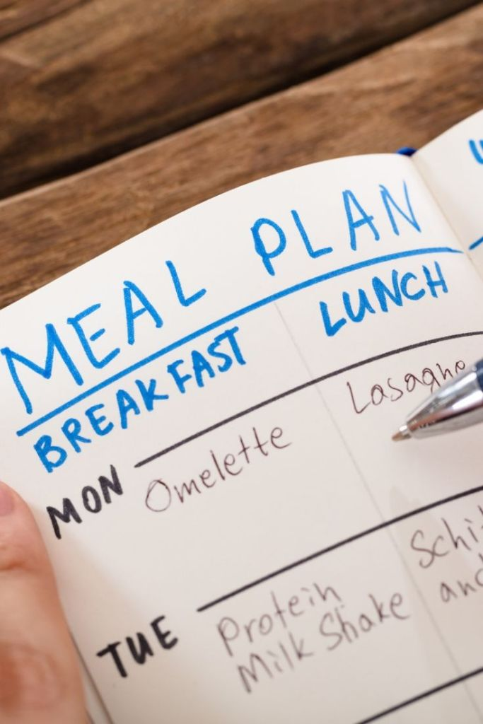 Meal Planning Mistakes- Not Having a system - written meal plan