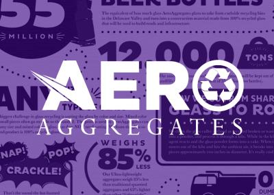 AeroAggregates