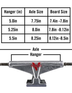 also venture truck size chart whattodotomorrow rh