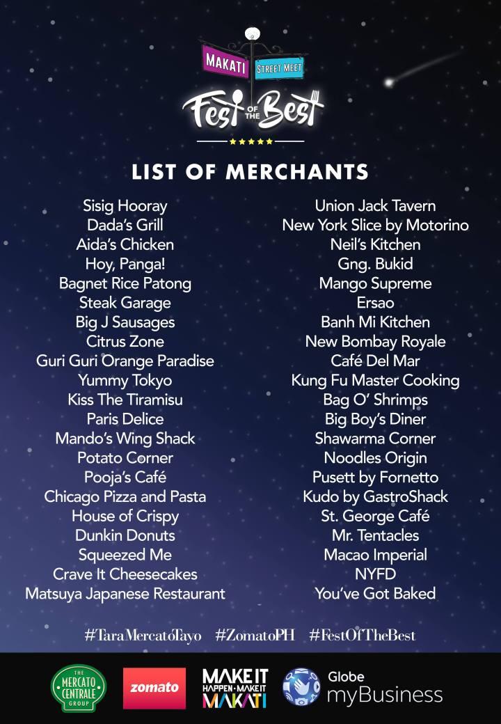 List of Merchants