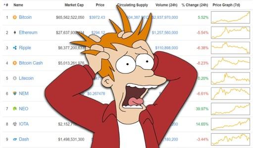 Загадочная история Брэндона Чеза: Как программист «обвалил» рынок на $100 млрд.