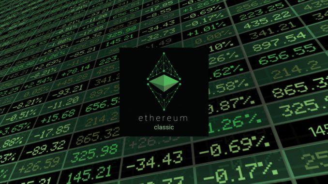 Разработчики Ethereum Classic готовят проект Callisto