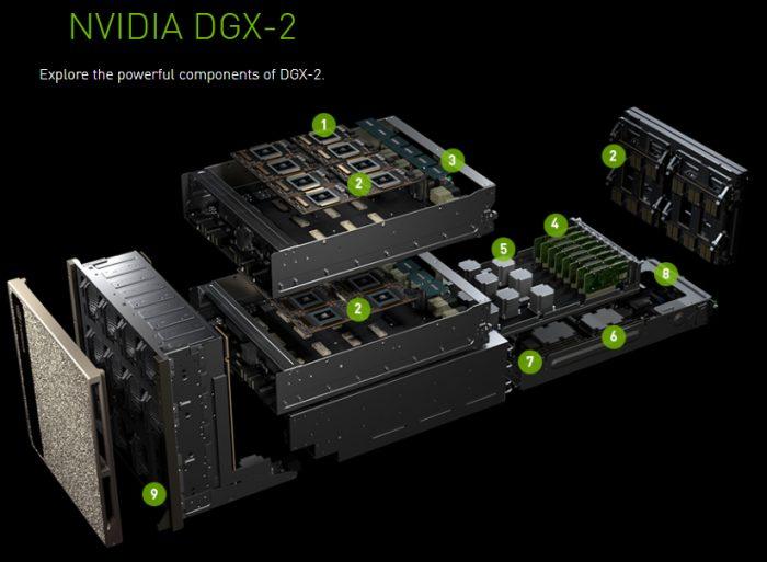 Любуемся самой большой видеокартой NVIDIA Volta за $399 тысяч