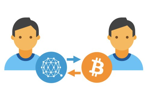 Qtum продемонстрировала атомарный своп с биткоином в своей сети