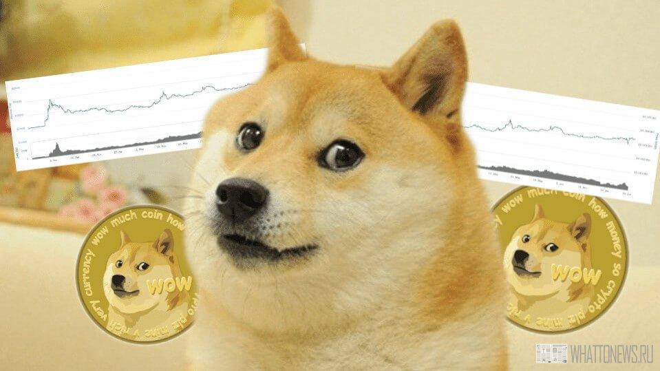 Любимая монета Илона Маска пробилась в первую пятерку криптовалют
