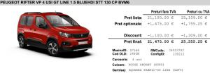 Peugeot Rifter VP GT Line 1.5 BlueHDI 130 CP BVM6 2019, test drive Peugeot Rifter VP GT Line 1.5 BlueHDI 130 CP BVM6 2019, drive test, autolatest whattruck, pret Peugeot Rifter VP GT Line 1.5 BlueHDI 130 CP BVM6 2019, review Peugeot Rifter VP GT Line 1.5 BlueHDI 130 CP BVM6 2019, essai Peugeot Rifter VP GT Line 1.5 BlueHDI 130 CP BVM6 2019, consum Peugeot Rifter VP GT Line 1.5 BlueHDI 130 CP BVM6 2019, test ro Peugeot Rifter VP GT Line 1.5 BlueHDI 130 CP BVM6 2019, interior Peugeot Rifter VP GT Line 1.5 BlueHDI 130 CP BVM6 2019
