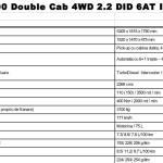 Mitsubishi L200 2.2 DID 4N1 AT6 2019, test drive, Mitsubishi L200 2.2 DID 4N1 AT6 2019, drive test Mitsubishi L200 2.2 DID 4N1 AT6 2019, consum Mitsubishi L200 2.2 DID 4N1 AT6 2019, pret Mitsubishi L200 2.2 DID 4N1 AT6 2019, off road Mitsubishi L200 2.2 DID 4N1 AT6 2019, whattruck Mitsubishi L200 2.2 DID 4N1 AT6 2019, autolatest Mitsubishi L200 2.2 DID 4N1 AT6 2019, review Mitsubishi L200 2.2 DID 4N1 AT6 2019