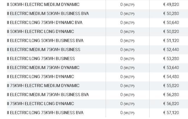 Toyota Proace Electric 2021, test drive Toyota Proace Electric, probleme Toyota Proace Electric, pret mare Toyota Proace Electric, lista preturi romania Toyota Proace Electric, grada la sol, probleme autonomie, pret toyota romania, consum kwh Toyota Proace Electric, Toyota Proace Electric este o mizerie