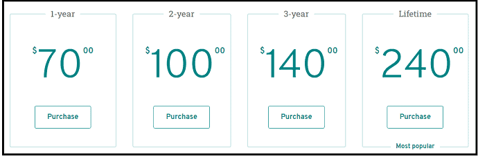 ProWritingAid-Pricing-and-Plans