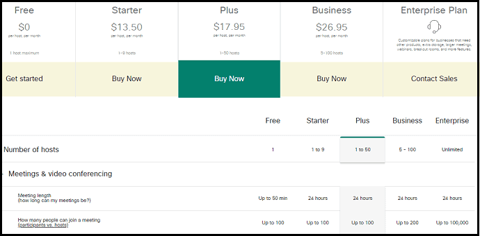 Cisco-Webex-Meetings-Plans-And-Pricing