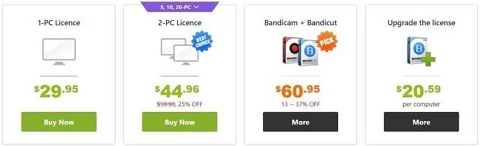 Bandicut pricing