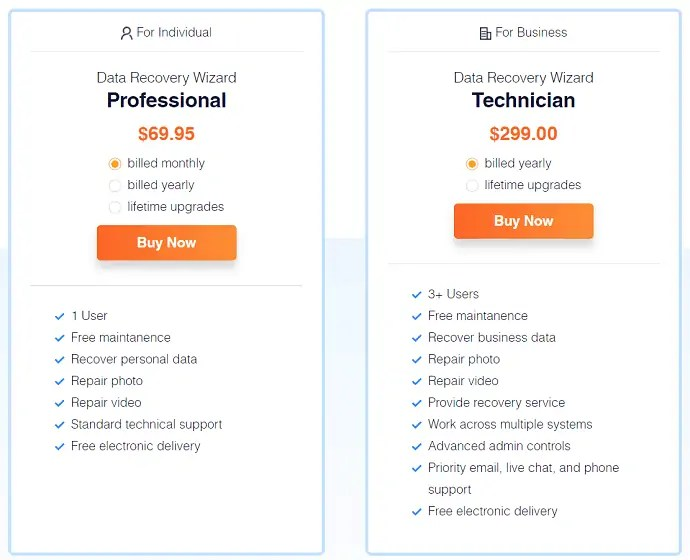 EaseUs Data Recovery plans
