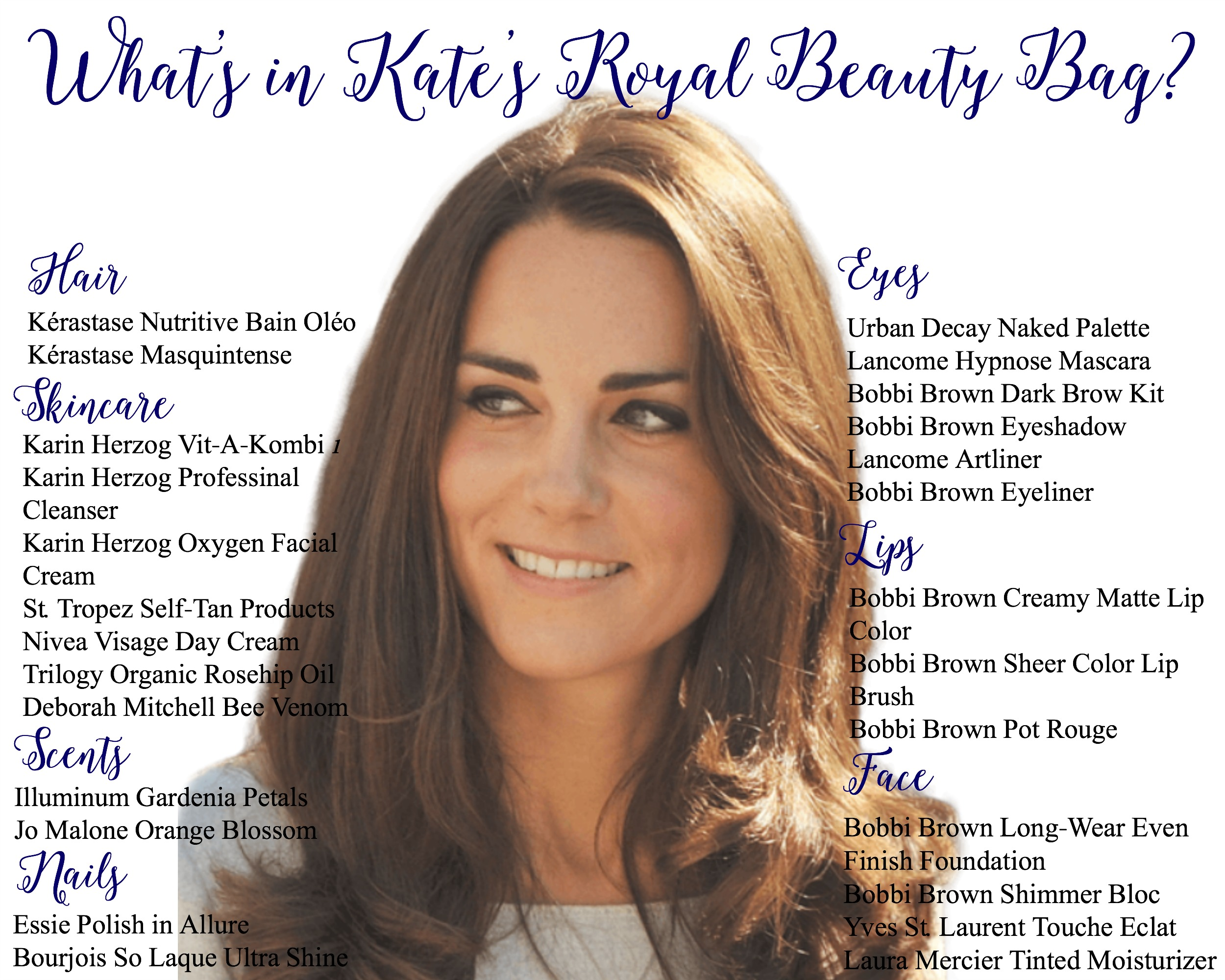 Kate Middleton Beauty Products What She Uses