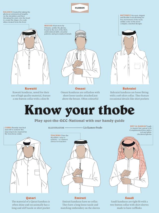 Head Piece Saudi Peninsula.png