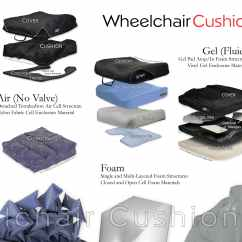 Wheelchair Cushion Types Folding Table With Chair Storage Inside Sage A Thoughtful Approach To The Buying Decision Will Consider Individual User S Physical Condition Together Specific Factors Such