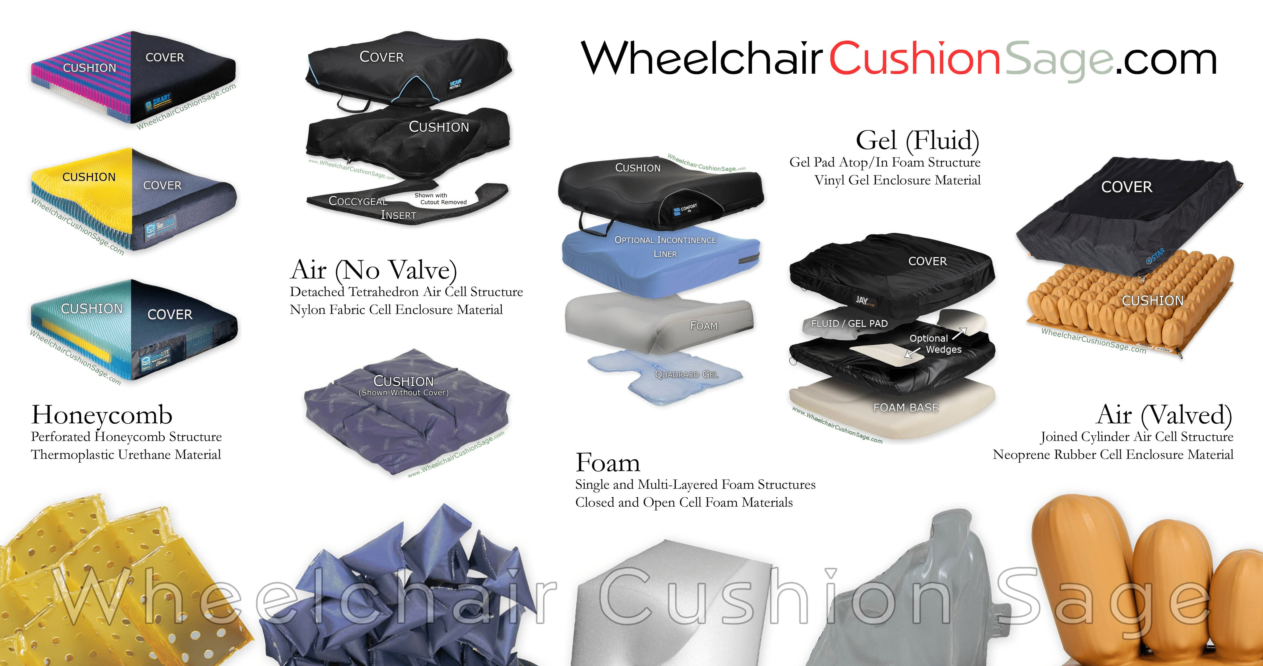 Wheel Chair Cushion Wheelchair Cushion Sage