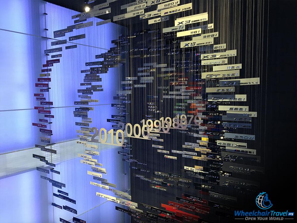 BMW Museum Timeline of Model Emblems