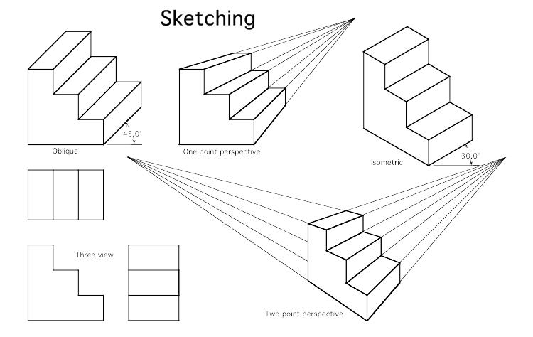 Examples of how to draw isometric and oblique pictorials