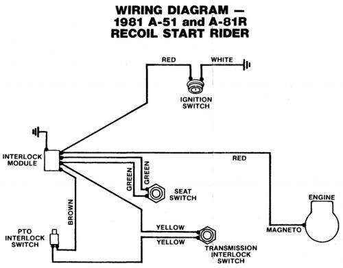 Tractor 1981 A- 51 5-speed RER Wiring.pdf
