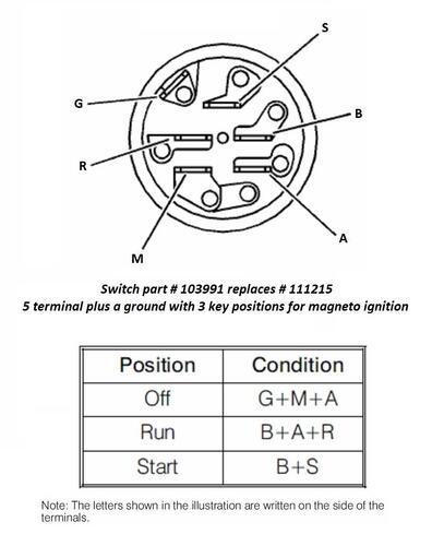 6 Terminal Ignition Switch Wiring : terminal, ignition, switch, wiring, Indak, Prong, Ignition, Switch, Wiring, Diagram, Album, Store-sweater, Store-sweater.la-citta-online.it