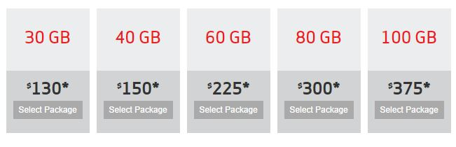 "Verizon's new pricing for their ""More Everything"" Plan"