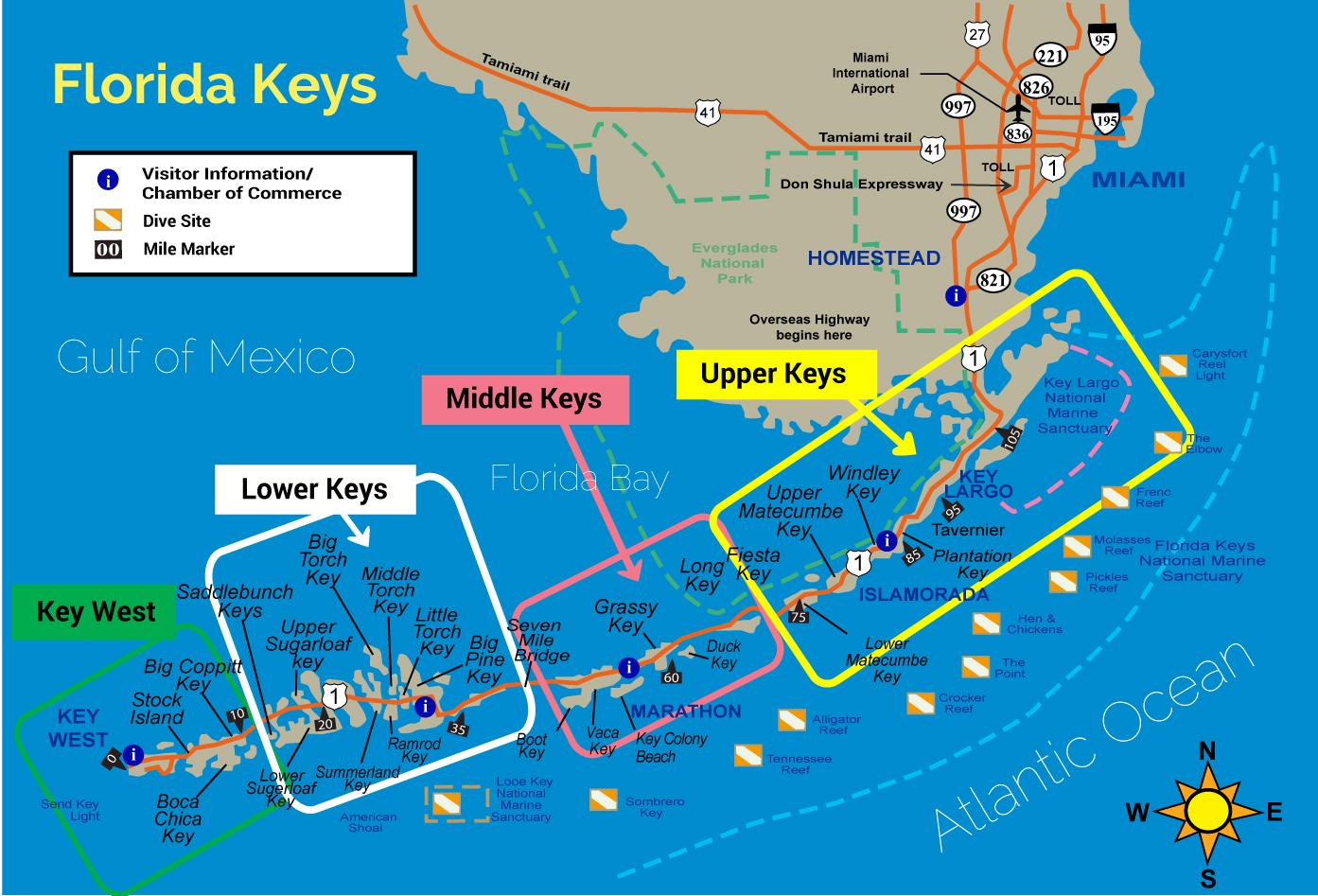 Map Of Florida Keys Beaches.Wildlife Bridges Beaches Friends Middle Lower Keys Fl