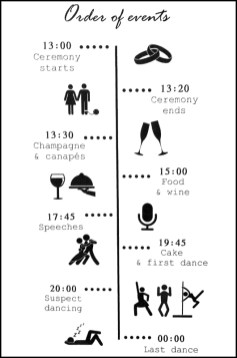 The Order of Events