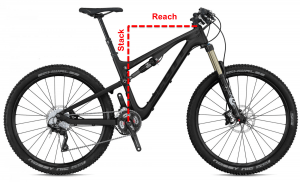 Reach: Bike geometry tables haven't done the math for us - WheelSizeAgnostic