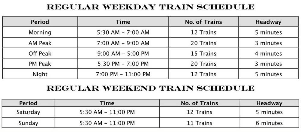 MRT and LRT  Train Schedule and Fare (1/2)