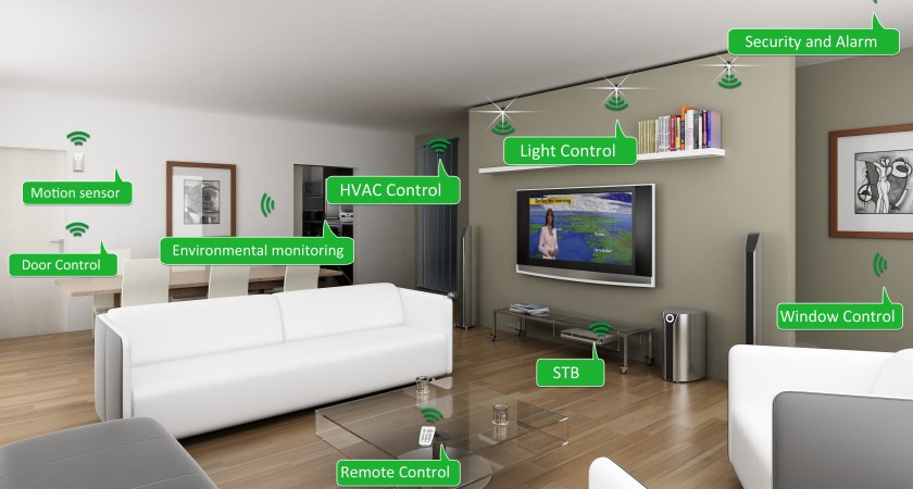 Advantages Offered by Home Automation Systems